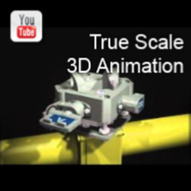 Apple Video YouTube True Scale 3D Animation
